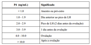 tabela_plasmatica
